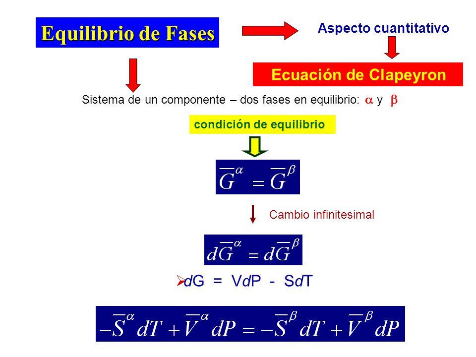 Equilibrio de Fases dG = VdP - SdT Aspecto cuantitativo