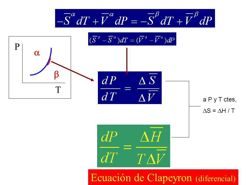 Ecuación de Clapeyron (diferencial)