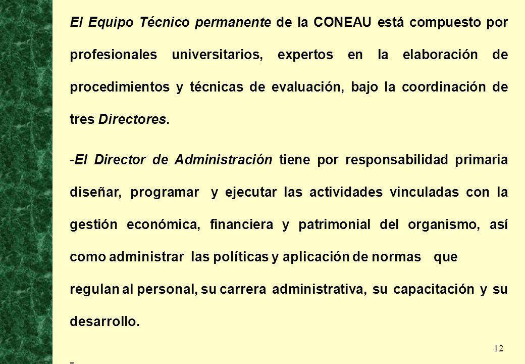 El Equipo Técnico permanente de la CONEAU está compuesto por profesionales universitarios, expertos en la elaboración de procedimientos y técnicas de evaluación, bajo la coordinación de tres Directores.