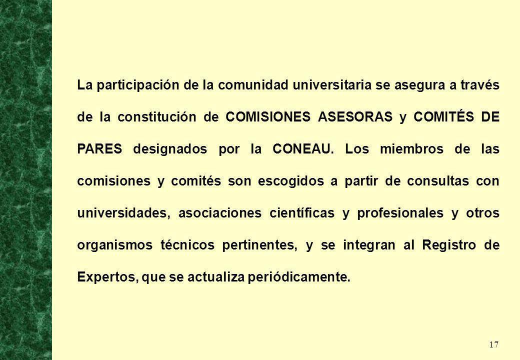 La participación de la comunidad universitaria se asegura a través de la constitución de COMISIONES ASESORAS y COMITÉS DE PARES designados por la CONEAU.