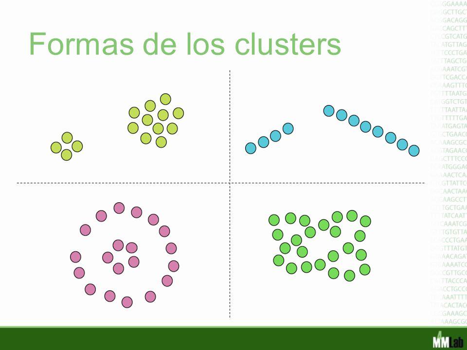 Formas de los clusters
