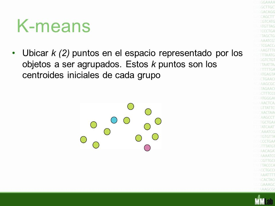 K-means Ubicar k (2) puntos en el espacio representado por los objetos a ser agrupados.