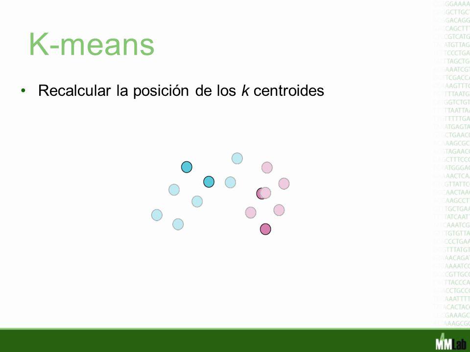 K-means Recalcular la posición de los k centroides