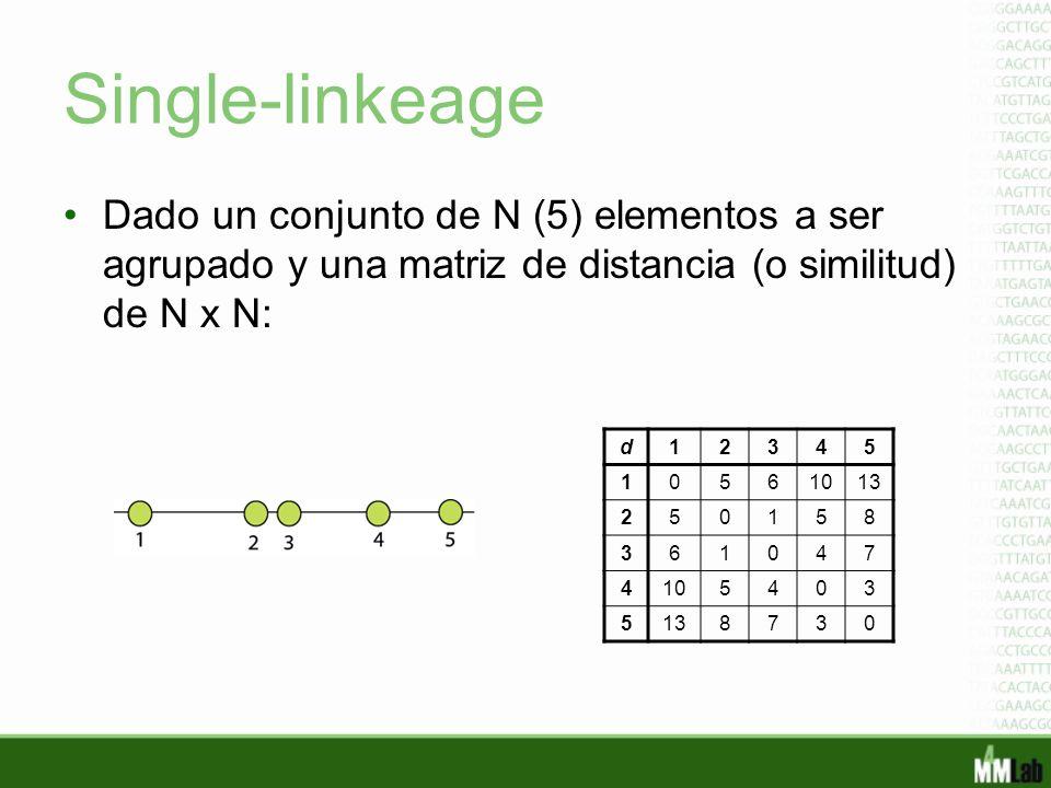 Single-linkeage Dado un conjunto de N (5) elementos a ser agrupado y una matriz de distancia (o similitud) de N x N: