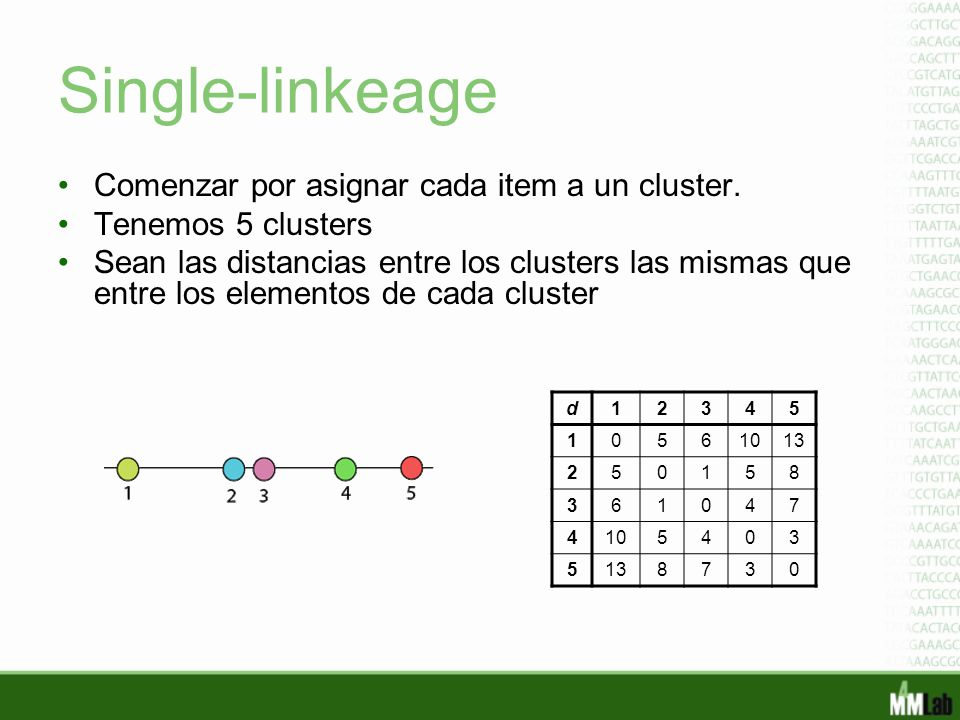 Single-linkeage Comenzar por asignar cada item a un cluster.