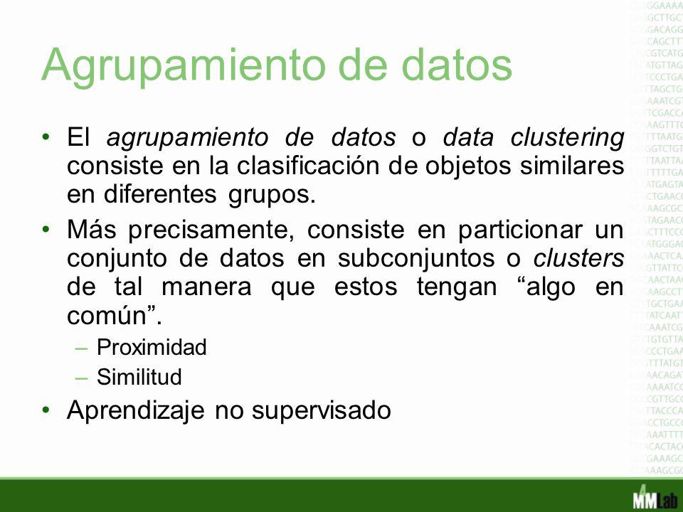 Agrupamiento de datos El agrupamiento de datos o data clustering consiste en la clasificación de objetos similares en diferentes grupos.