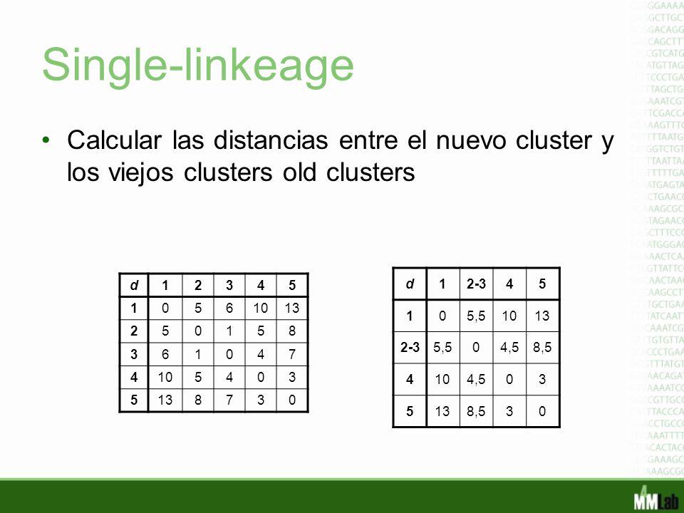 Single-linkeage Calcular las distancias entre el nuevo cluster y los viejos clusters old clusters. d.