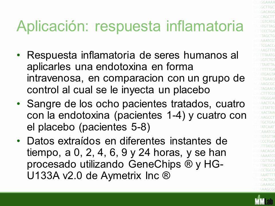 Aplicación: respuesta inflamatoria