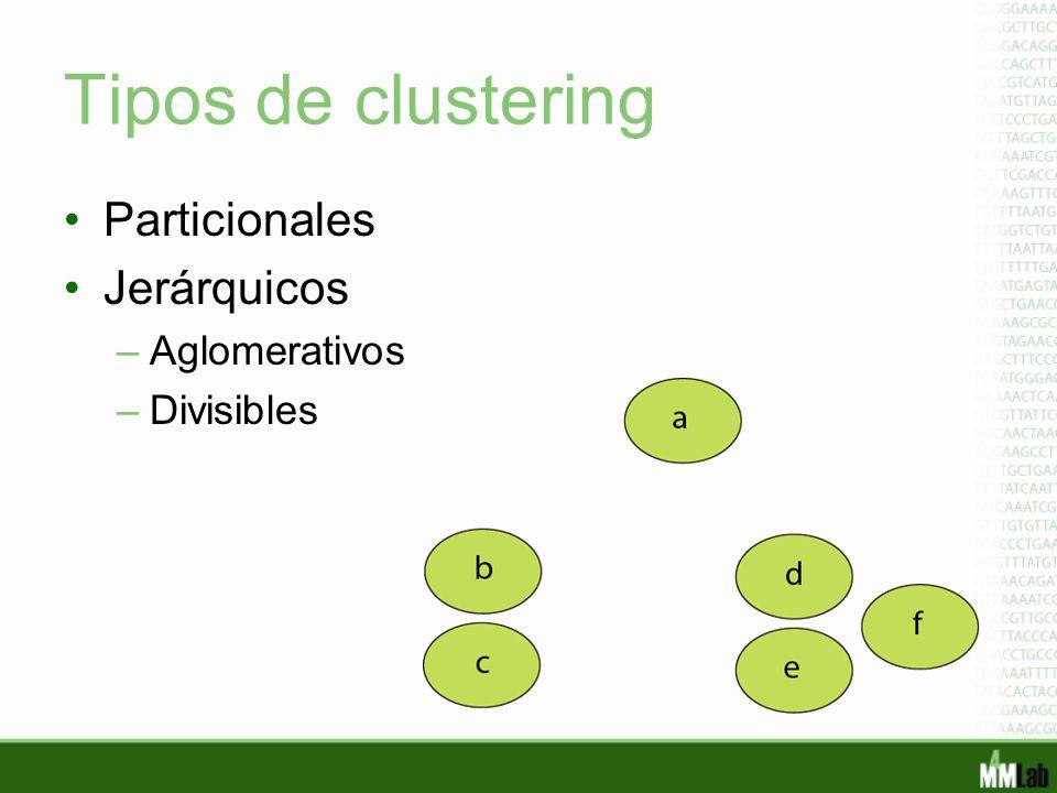 Tipos de clustering Particionales Jerárquicos Aglomerativos Divisibles