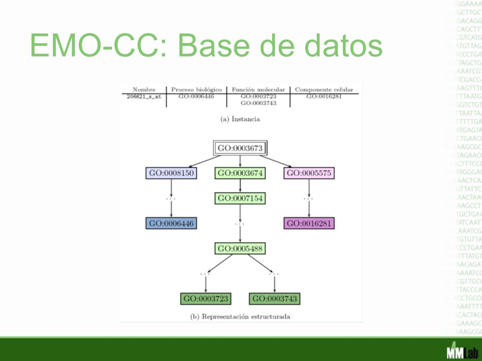 EMO-CC: Base de datos