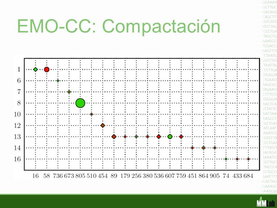 EMO-CC: Compactación