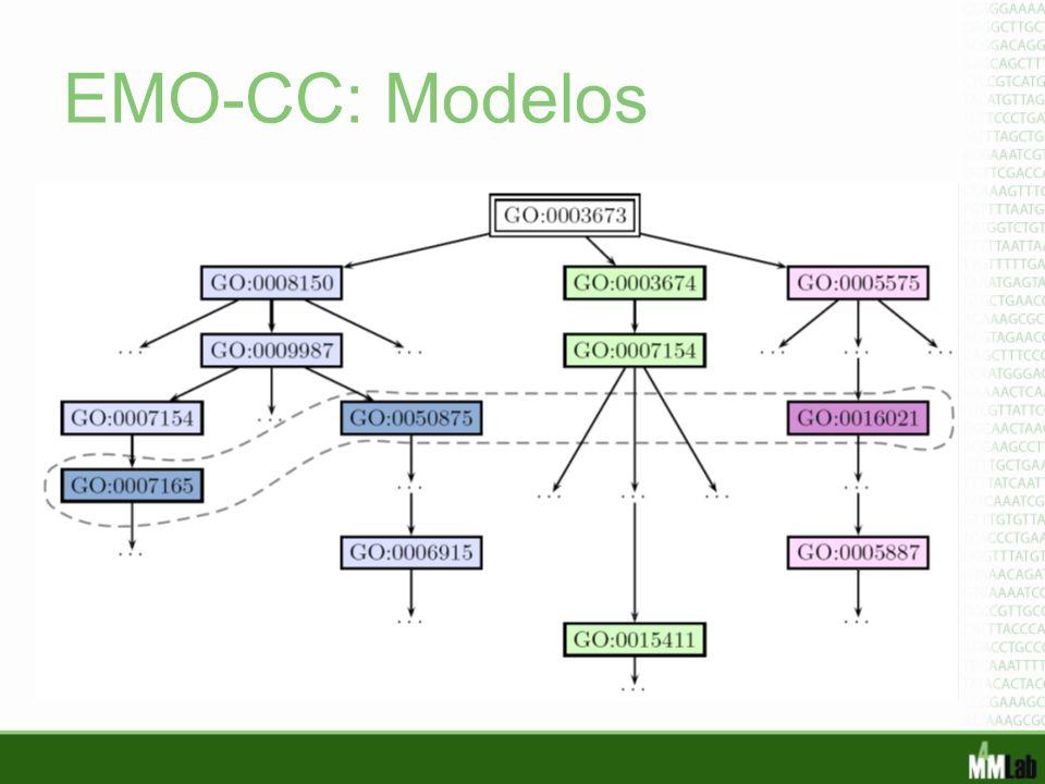 EMO-CC: Modelos