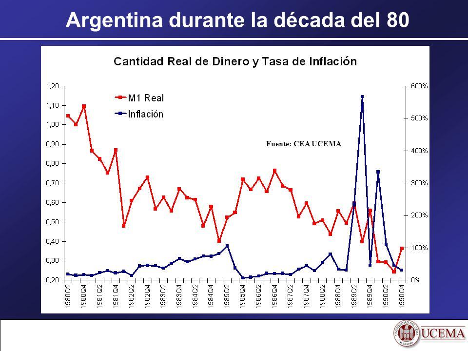 Argentina durante la década del 80