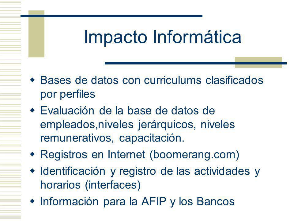 Impacto Informática Bases de datos con curriculums clasificados por perfiles.