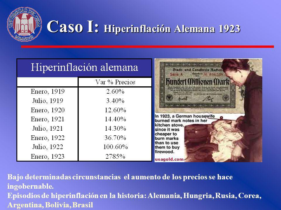 Caso I: Hiperinflación Alemana 1923