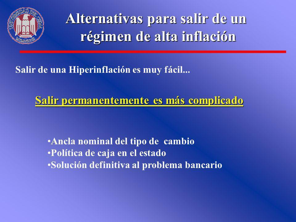 Alternativas para salir de un régimen de alta inflación
