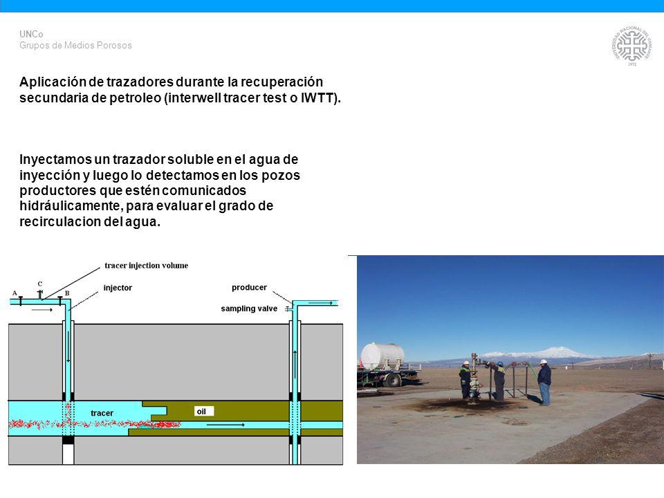 UNCo Grupos de Medios Porosos. Aplicación de trazadores durante la recuperación secundaria de petroleo (interwell tracer test o IWTT).