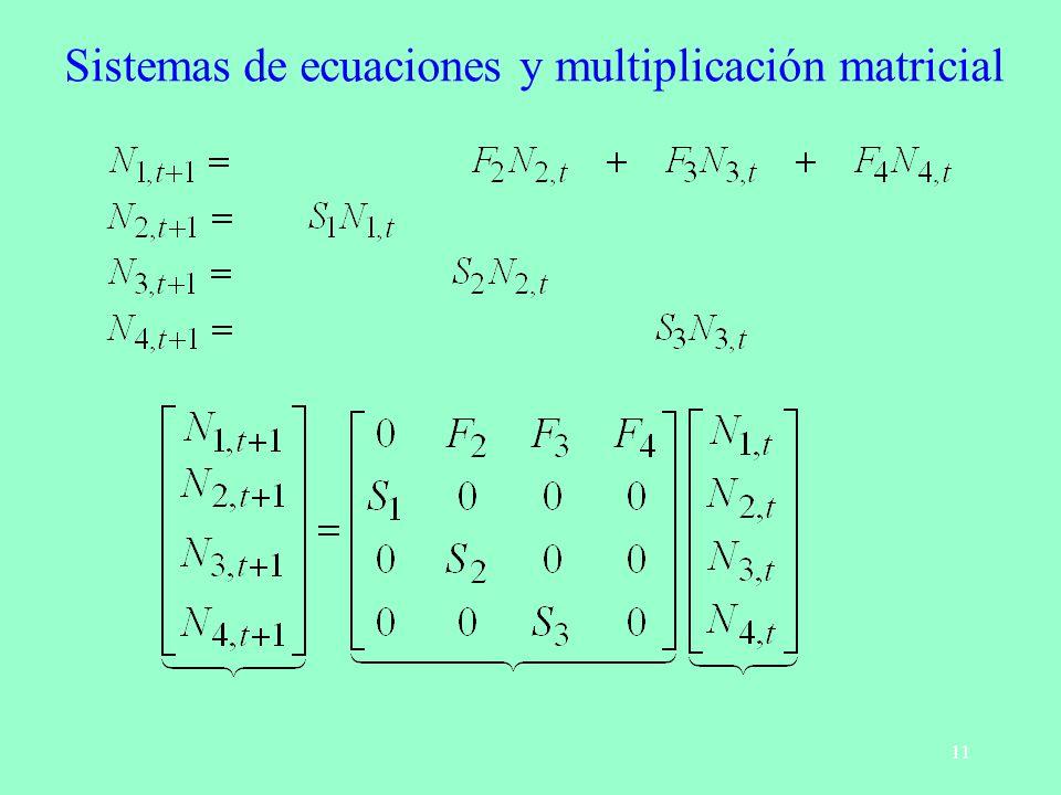 Sistemas de ecuaciones y multiplicación matricial