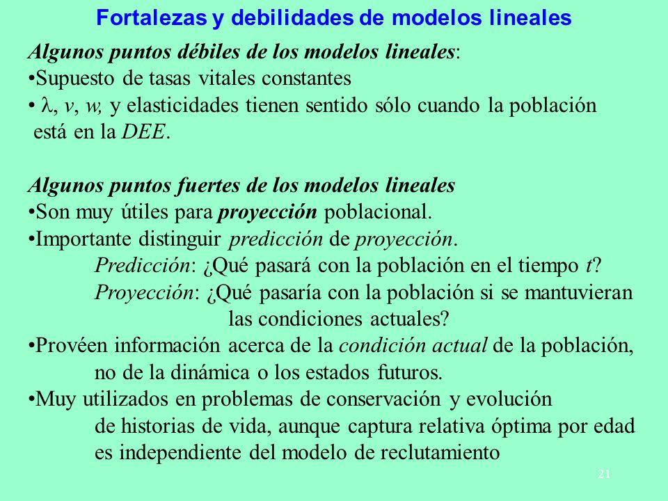Fortalezas y debilidades de modelos lineales