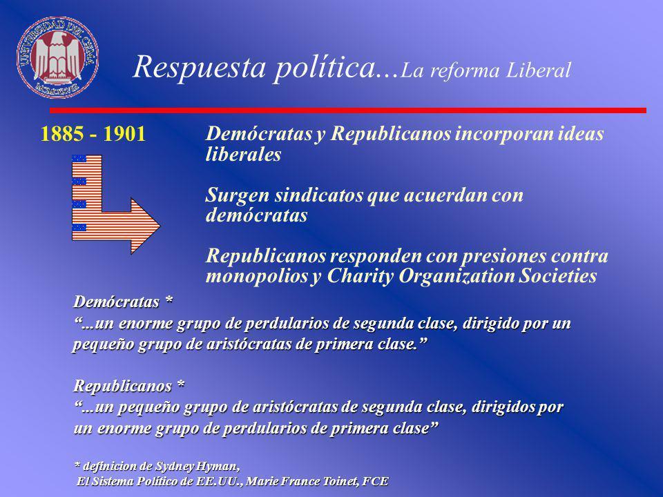 Respuesta política...La reforma Liberal