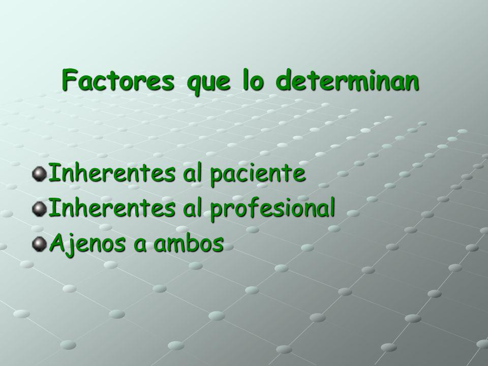 Factores que lo determinan