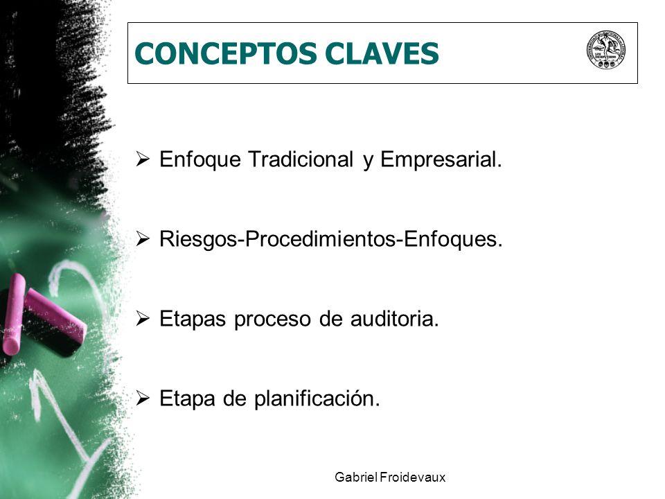 CONCEPTOS CLAVES Enfoque Tradicional y Empresarial.