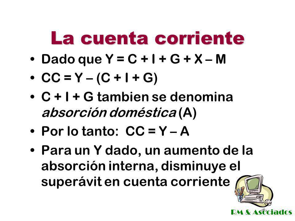 La cuenta corriente Dado que Y = C + I + G + X – M