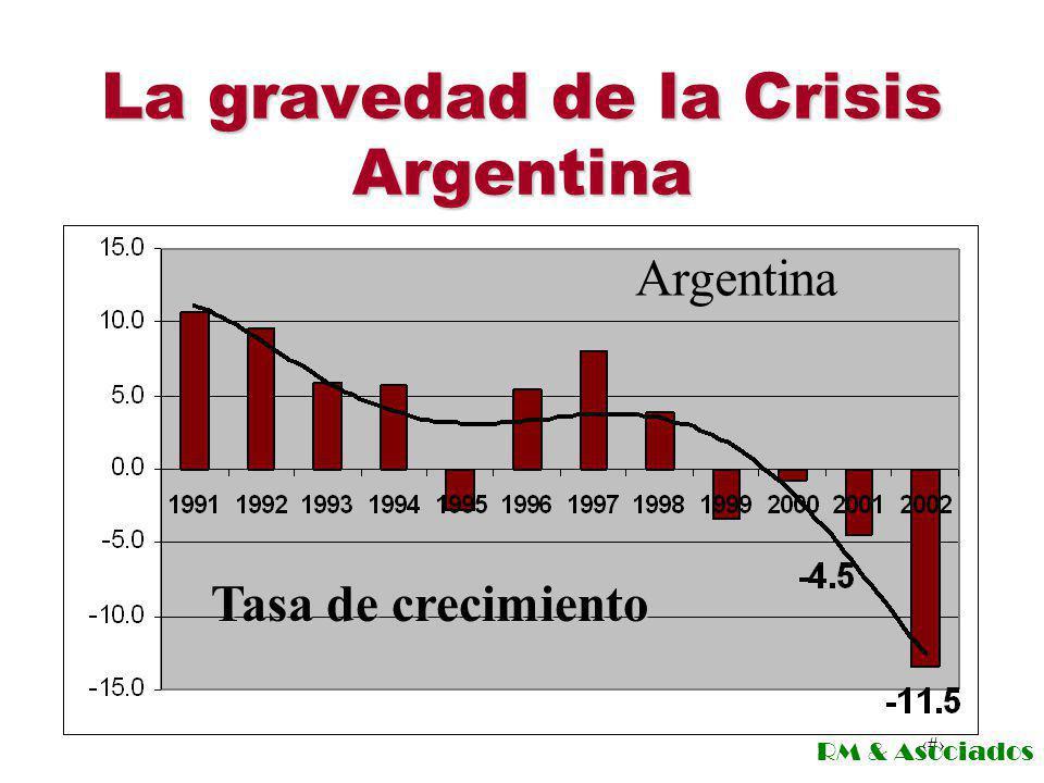 La gravedad de la Crisis Argentina