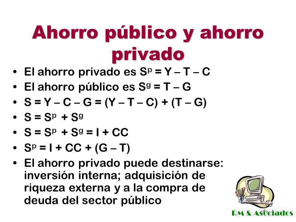 Ahorro público y ahorro privado