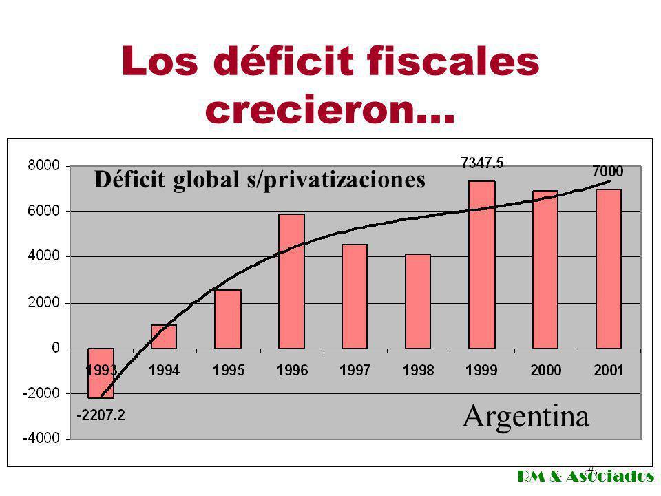 Los déficit fiscales crecieron...