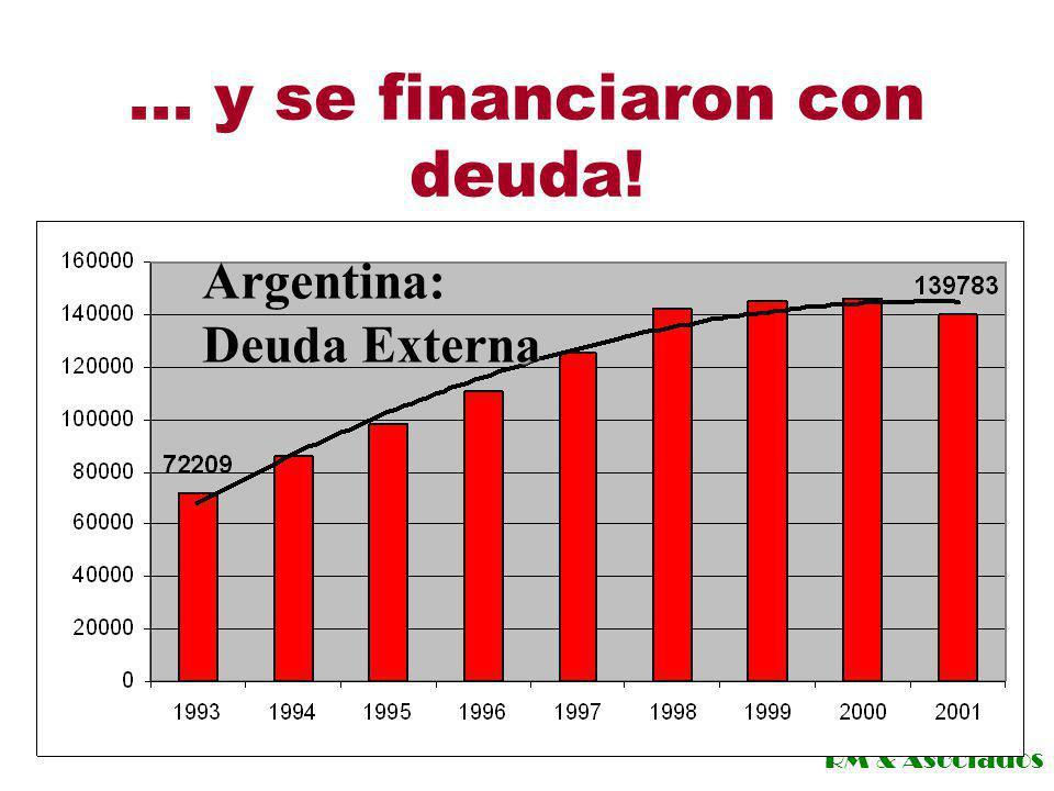 ... y se financiaron con deuda!