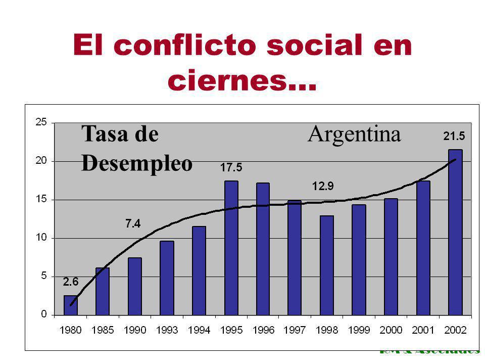 El conflicto social en ciernes...