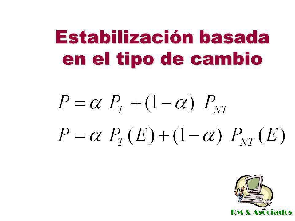 Estabilización basada en el tipo de cambio