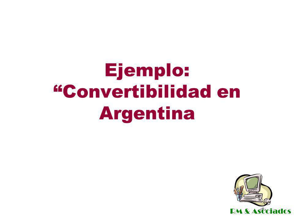 Ejemplo: Convertibilidad en Argentina