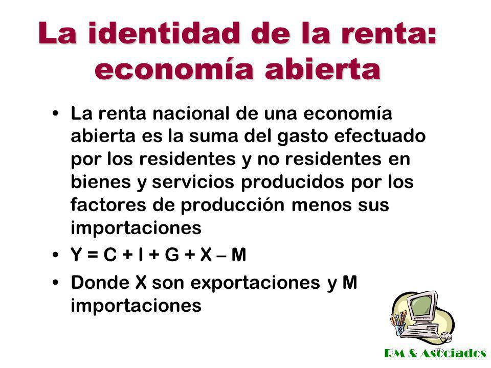 La identidad de la renta: economía abierta