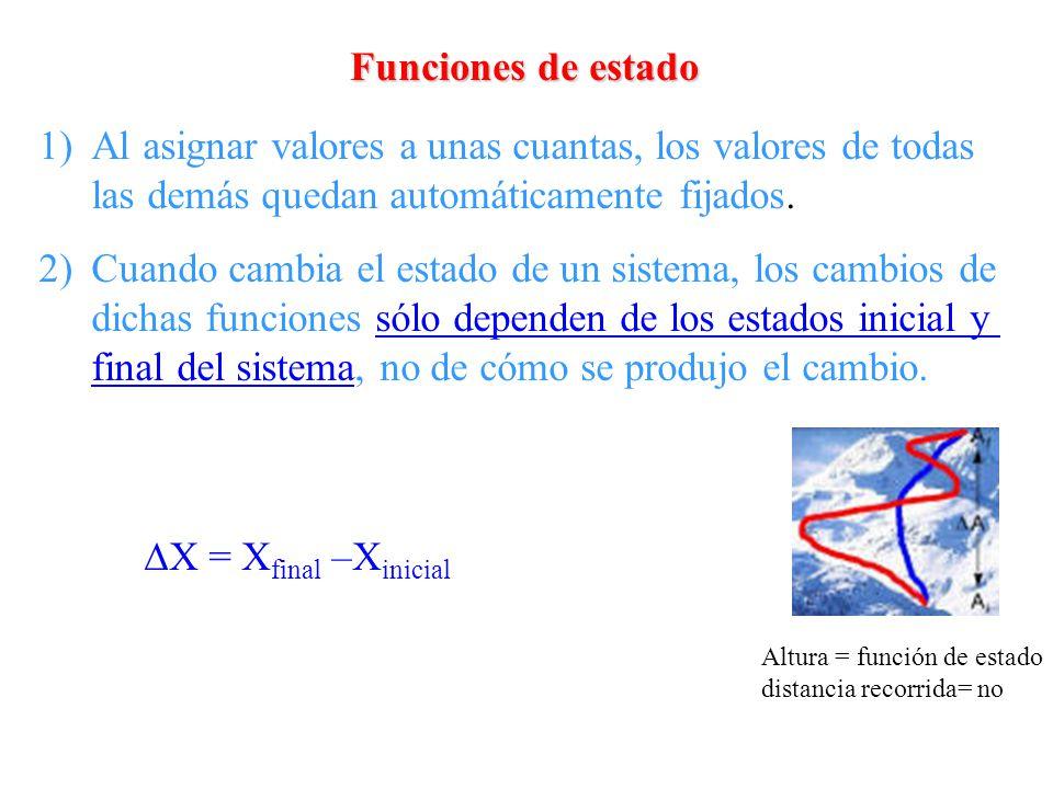Funciones de estado Al asignar valores a unas cuantas, los valores de todas las demás quedan automáticamente fijados.