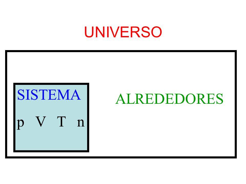 UNIVERSO SISTEMA p V T n ALREDEDORES