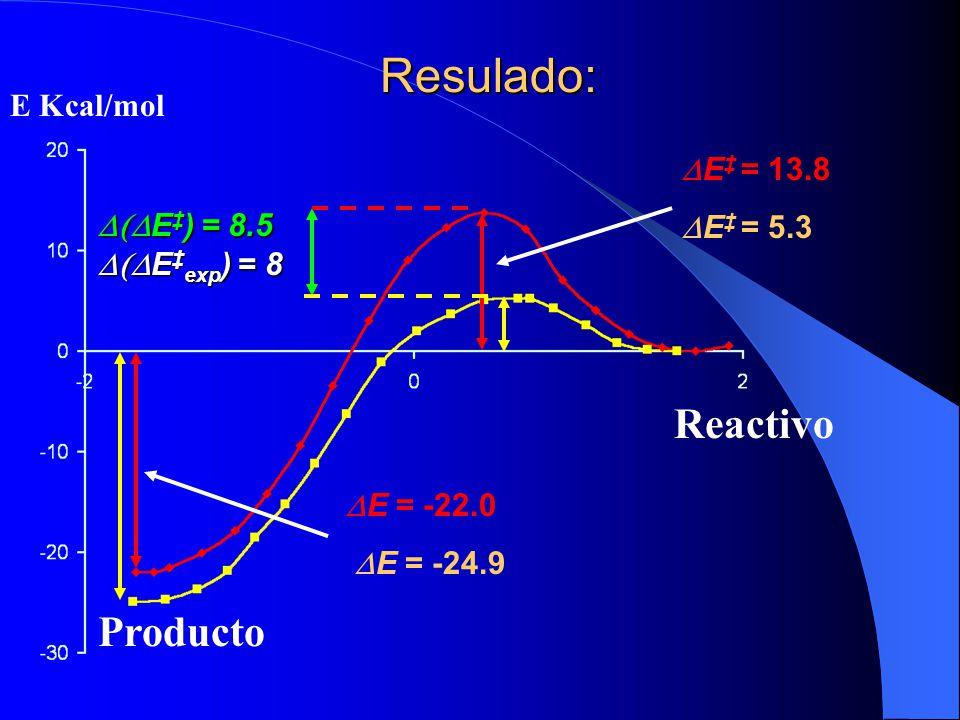 Resulado: Reactivo Producto E Kcal/mol DE‡ = 13.8 DE‡ = 5.3