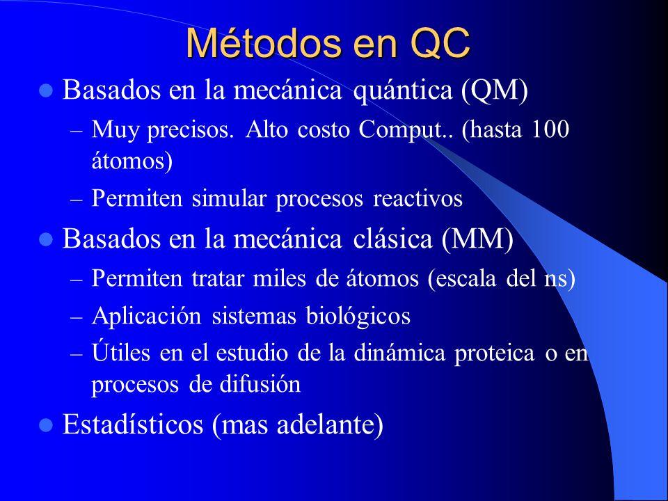 Métodos en QC Basados en la mecánica quántica (QM)