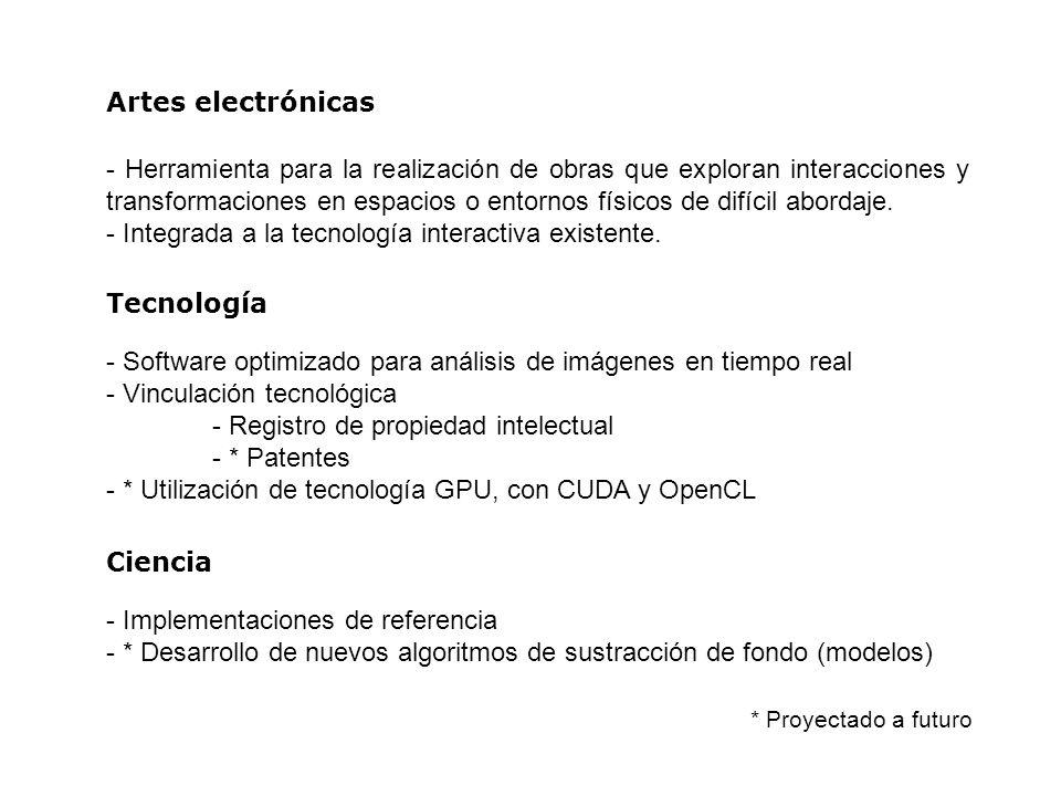 - Integrada a la tecnología interactiva existente.