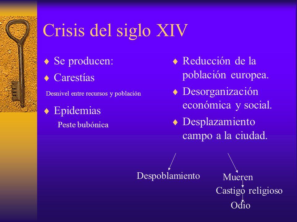 Crisis del siglo XIV Se producen: Carestías Epidemias
