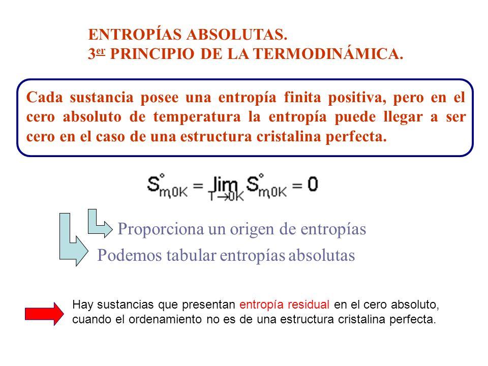 Proporciona un origen de entropías