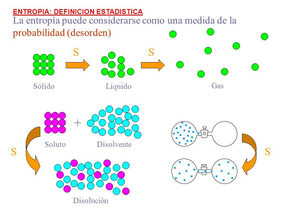 + S  S  S  La entropía puede considerarse como una medida de la