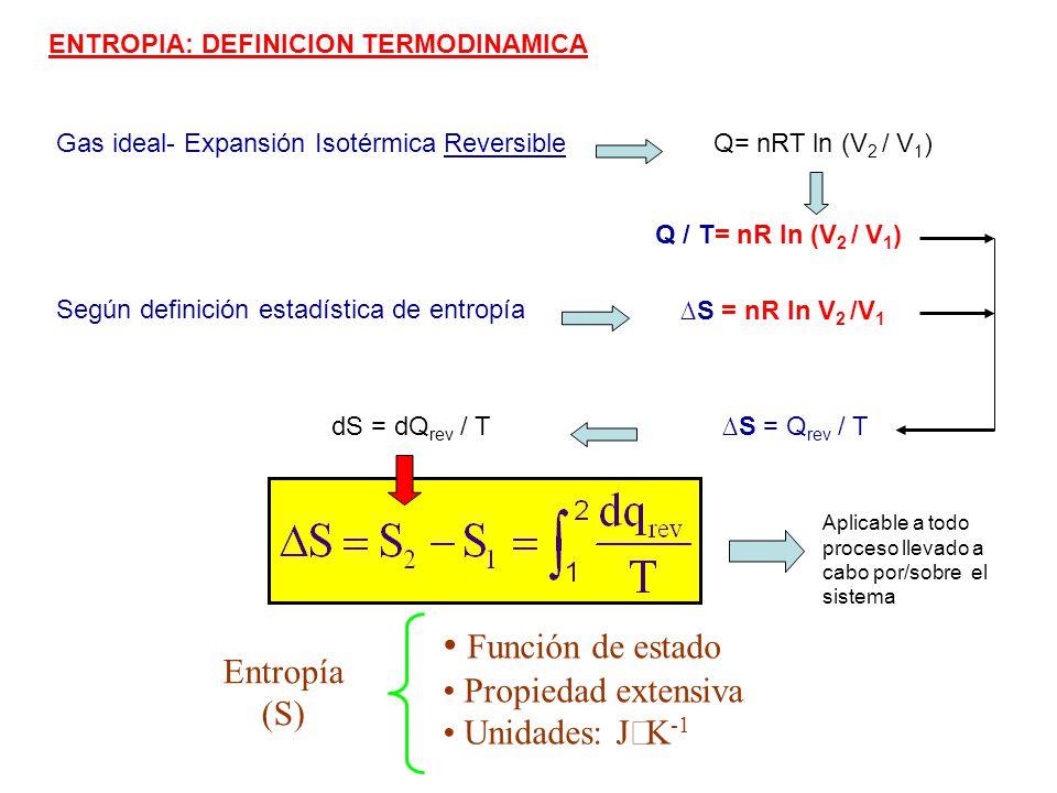 Función de estado Propiedad extensiva Entropía Unidades: J×K-1 (S)