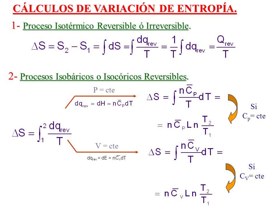 CÁLCULOS DE VARIACIÓN DE ENTROPÍA.