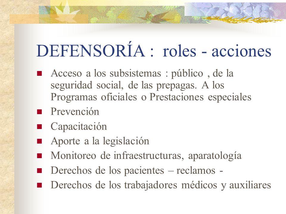 DEFENSORÍA : roles - acciones