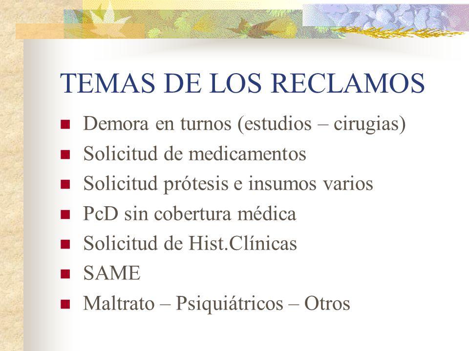 TEMAS DE LOS RECLAMOS Demora en turnos (estudios – cirugias)