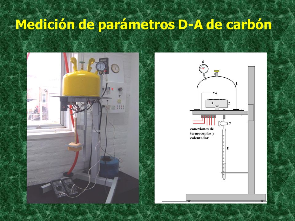 Medición de parámetros D-A de carbón