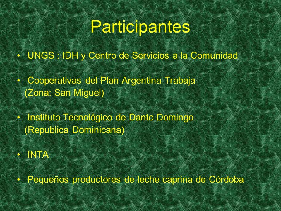 Participantes UNGS : IDH y Centro de Servicios a la Comunidad