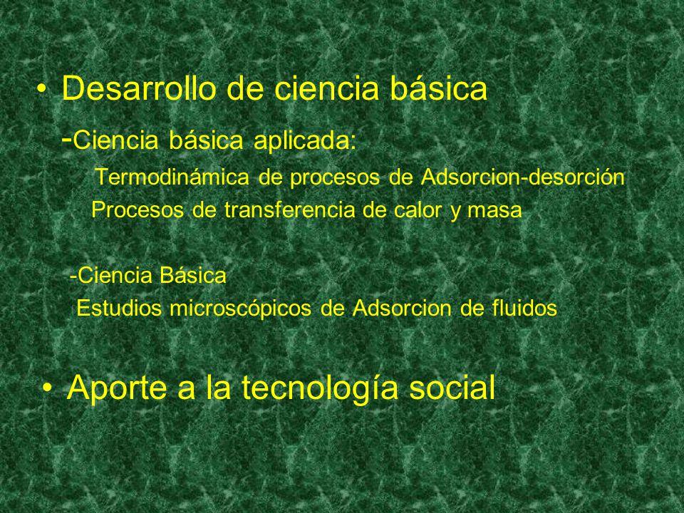 Desarrollo de ciencia básica -Ciencia básica aplicada: